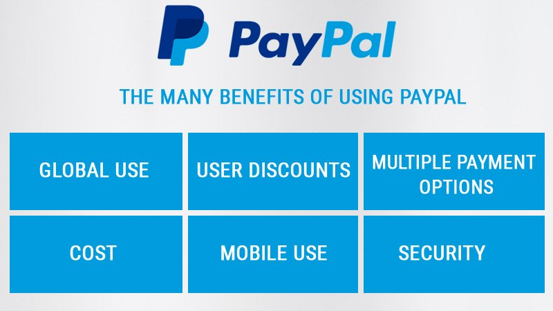 Advantage Of Using Paypal