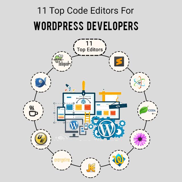 Top Rated Code Editors