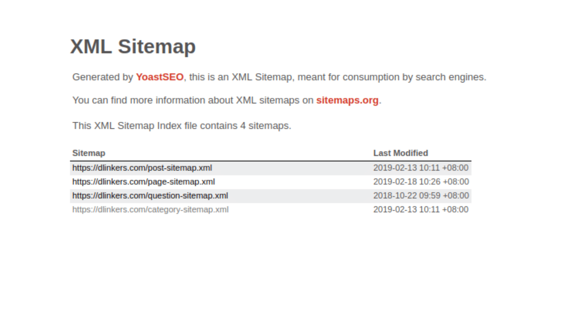 Yoast SEO Vs Google XML Sitemap: Which Is The Ideal XML