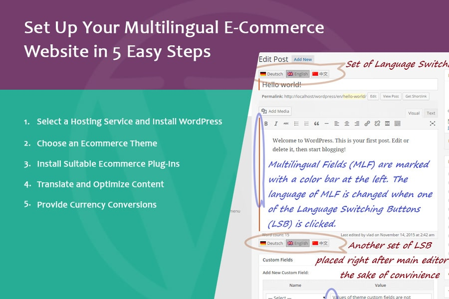 Set Up Your Multilingual E-Commerce Website in 5 Easy Steps