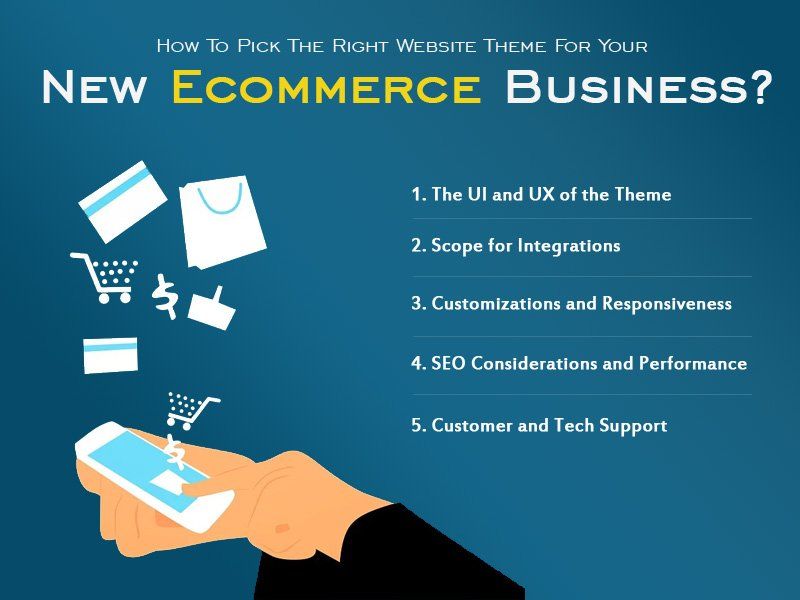 How-To-Pick-The-Right-Website-Theme-For-Your-New-Ecommerce-Business